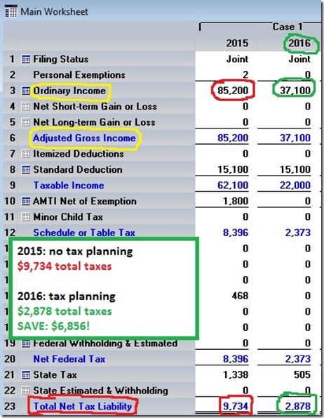 2015-vs 2016 SS taxable